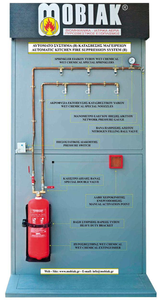 Wet Chemical : Fire Suppression System F-CLASS / Wet Chemical CE (B)